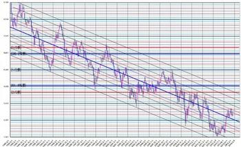米10年債利回り月足2014329No2.JPG