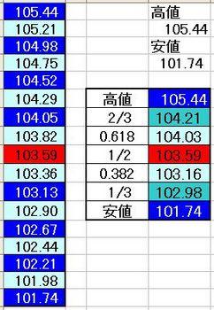 USDJPY20140129DNo2.JPG
