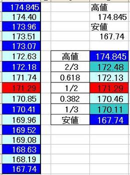 GBPJPY20140131No2.JPG