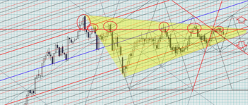 GBPJPY20140427DNo2.PNG
