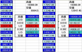 nikkei20140202MNo3.JPG